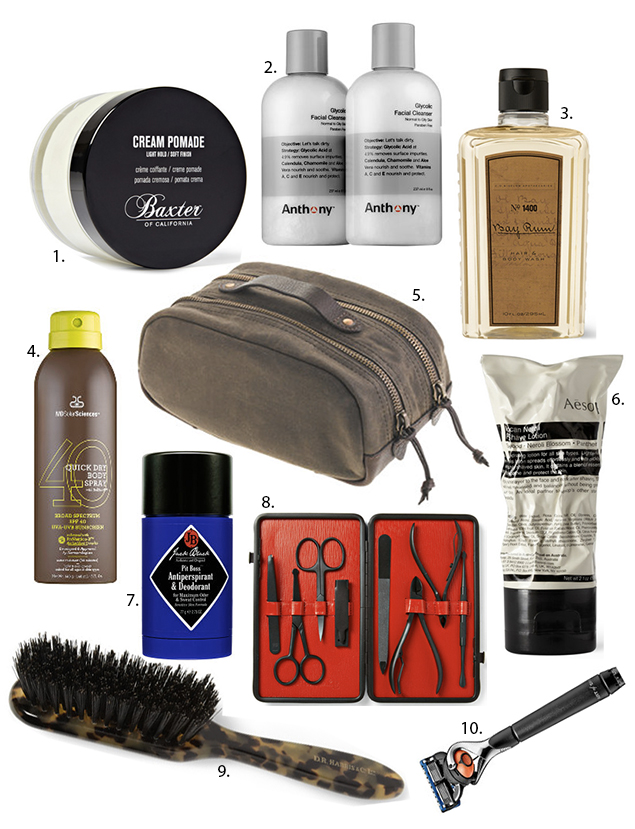mens beauty products best